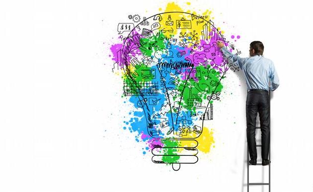 Apa itu Ekonomi Kreatifdan Ciri-Cirinya
