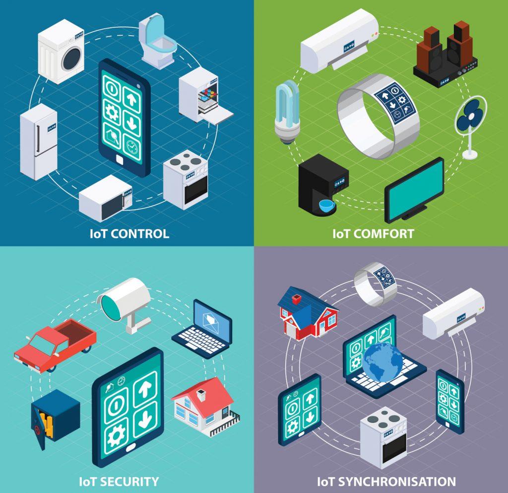 Internet of Things (IoT) : Pengertian, Sejarah, Manfaat ...