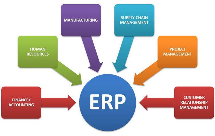 Sistem Informasi Bisnis : Pengertian, Aturan, Komponen & Jenisnya