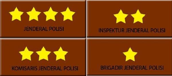 Pangkat Polisi Perwira Tinggi