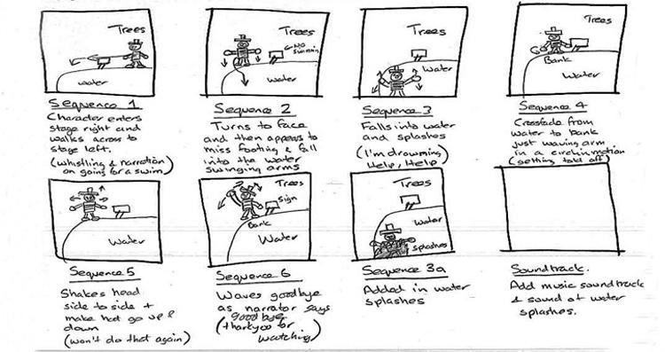 contoh storyboard manual