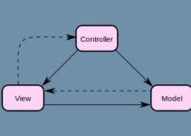 Pengertian MVC Beserta Fungsi, Kegunaan dan Contoh MVC